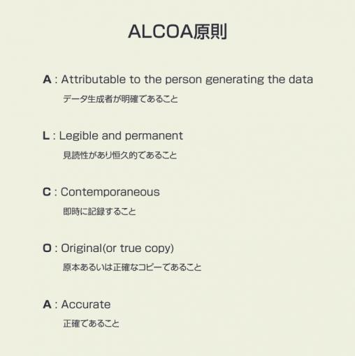 ALCOA原則